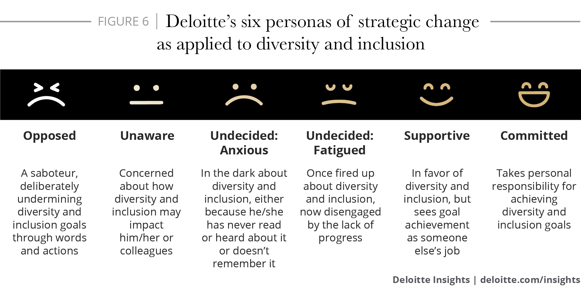 The diversity and inclusion revolution: Eight powerful truths
